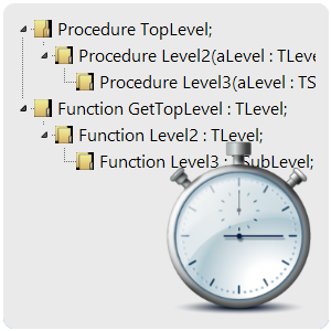 MethodTimer Features